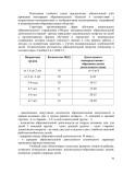 ООП новая 12. исправленdoc96