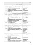 годовой план 2014-15гновый 10