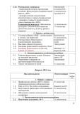 годовой план 2014-15гновый 18