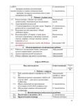 годовой план 2014-15гновый 22