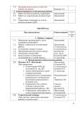 годовой план 2014-15гновый 24
