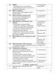 годовой план 2014-15гновый 25