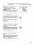 годовой план 2014-15гновый 28