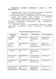 годовой план 2014-15гновый 4